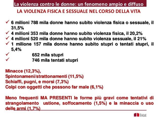 tabella violenza donne