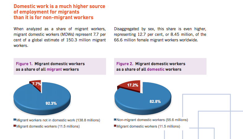 Immagine tratta dal report dell'International Labour Organization.