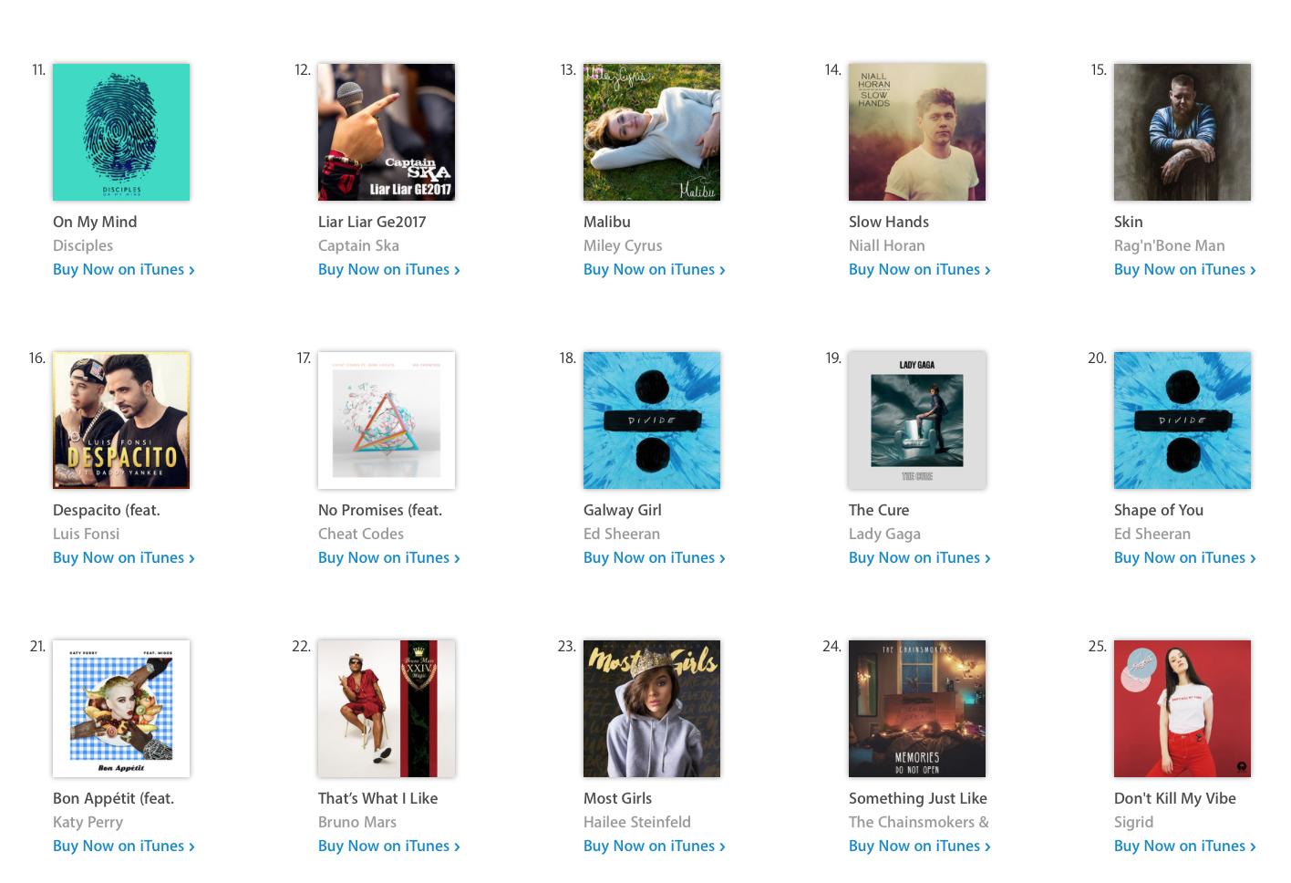 L'attuale classifica sull'iTunes Store.