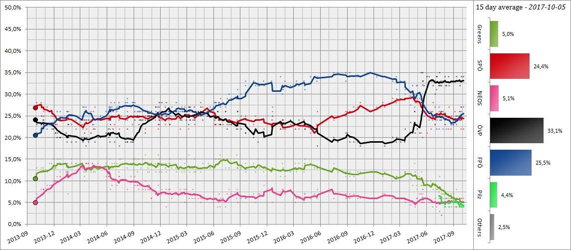 elezioni-austria-2017-3