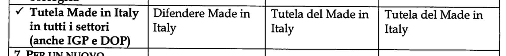 Stessa cosa: contro il Made in Italy? Niente governo.