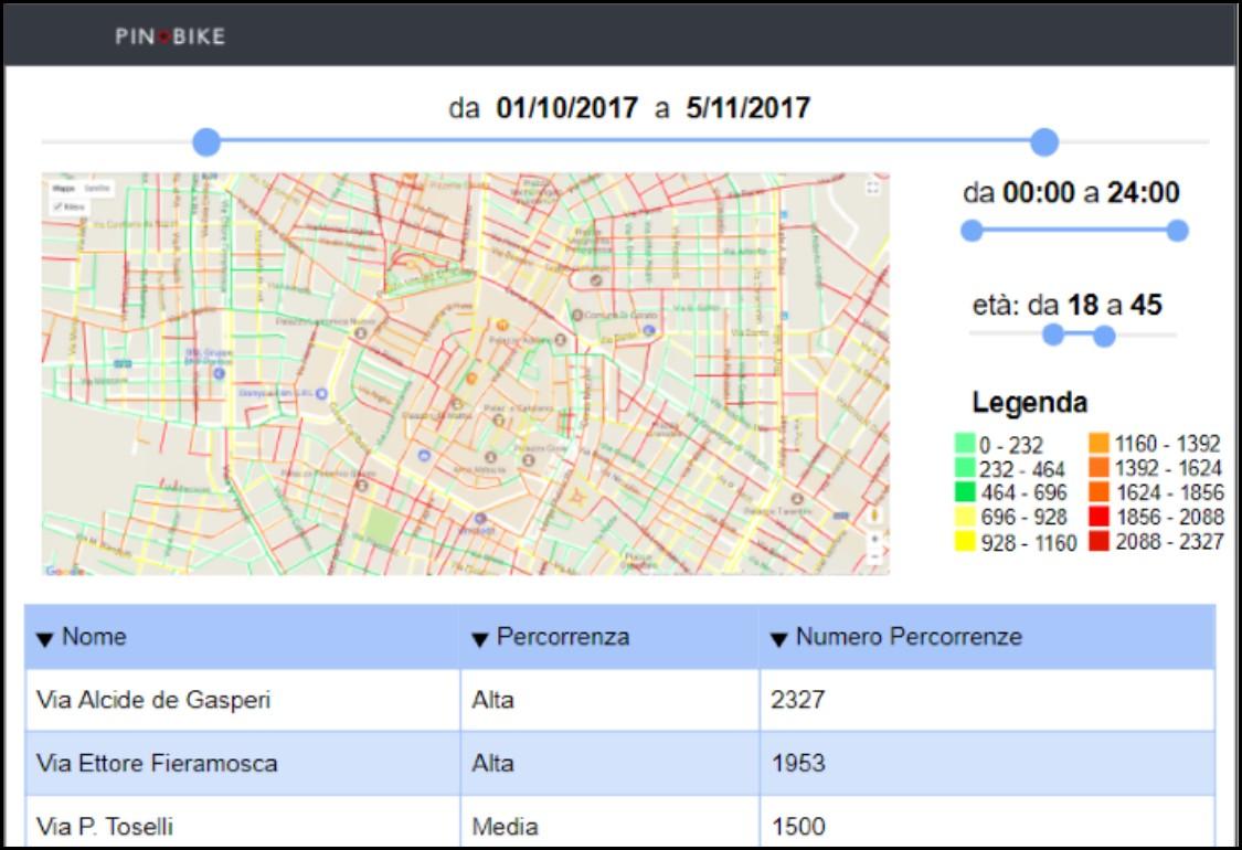 mappa-dati