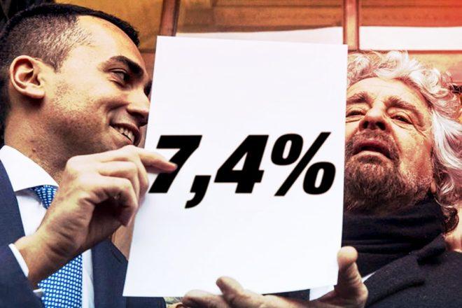 La sconfitta PD – 5 Stelle alle elezioni in Umbria è quello che succede quando si sbaglia tutto